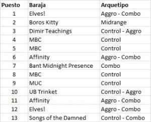 Barajas 1er Torneo Temporada