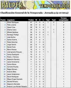 Clasificación TSP14 - Jornada 5